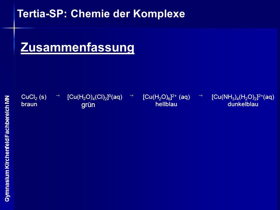 Zusammenfassung [Cu(NH3)4(H2O)2]2+(aq) dunkelblau [Cu(H2O)6]2+ (aq)